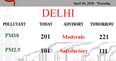 Pollution Report