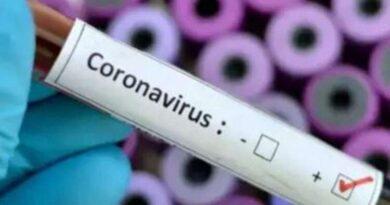 कोरोना के 1121 मरीज हुए ठीक, 697 मिले नयेसंक्रमित