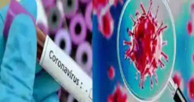 झारखंड में कोरोना के 189 मरीज मिले, 273 मरीज हुए ठीक